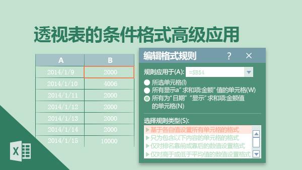 第9课  透视表的条件格式高级应用