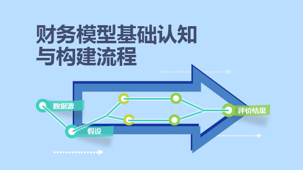 财务模型基础认知与构建流程