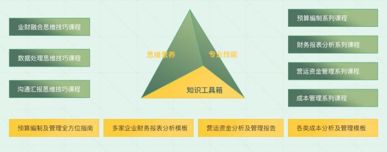 胜任力模型 (2).jpg