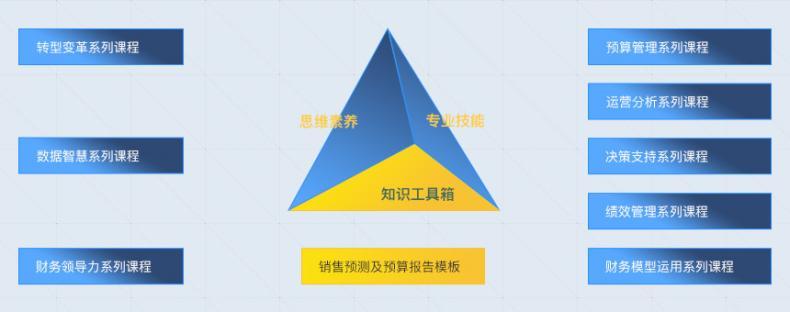 胜任力模型 (3).jpg